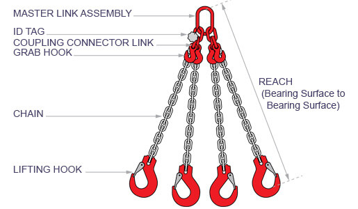 4 Leg Lifting Chain Sling