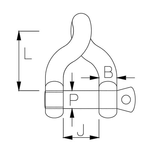 Stainless Steel Twist Shackle Diagram