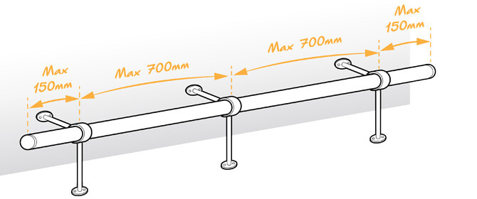 Bar Foot Rail 90 Degree Combination Bracket Position