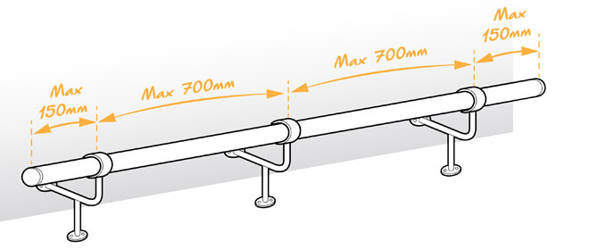 Bar Foot Rail 90 Degree Bracket Position