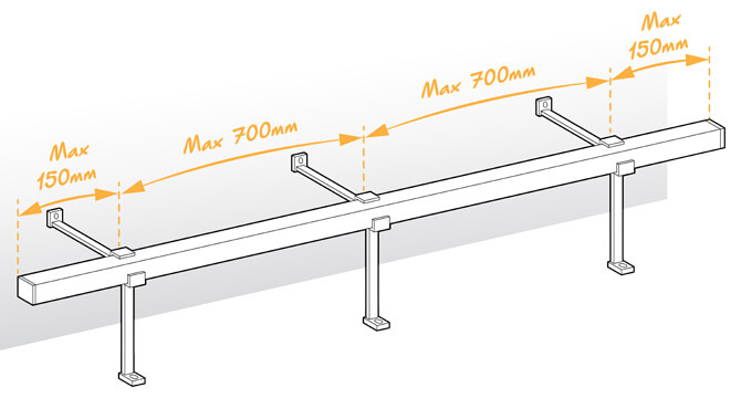 Square Bar Foot Rail Bracket Position
