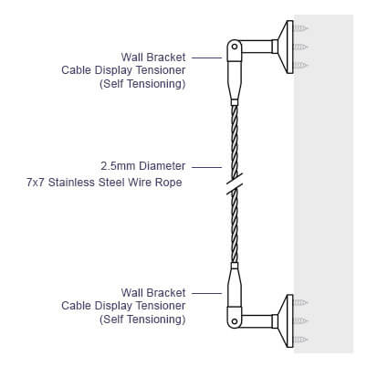 Cable Display Kit - Wall Mount - Layout