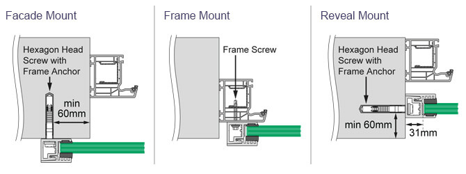 Easy Glass View Mounting Options