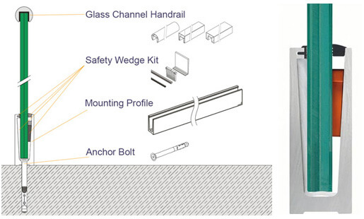 Frameless Top Mount Glass Balustrade Overview