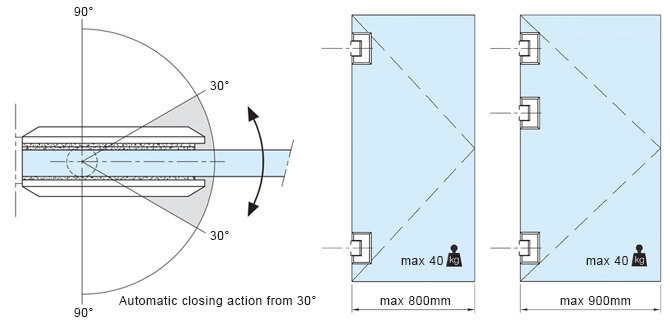 Glass Swing Door Hinge - Operation and Weight Limits