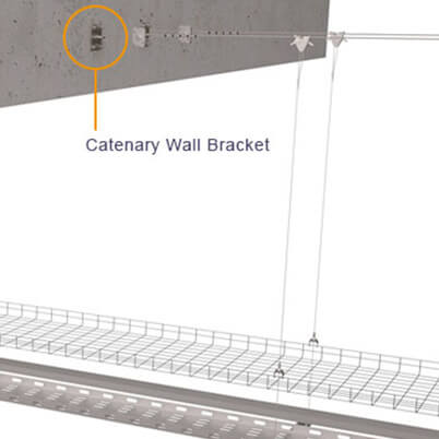 Wall Bracket - Position