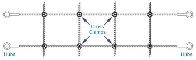 Cross Clamps on Tensioned Trellis System