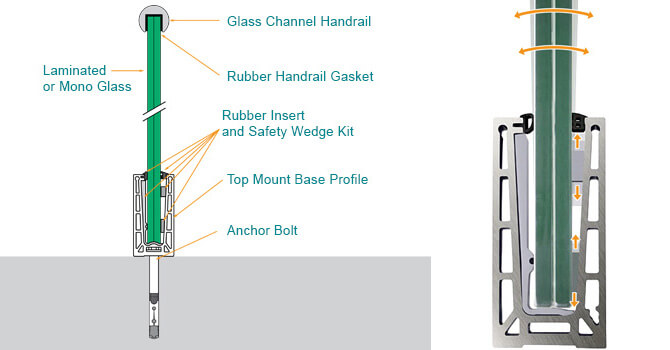 Top Mount Frameless Pro Glass Balustrade Components