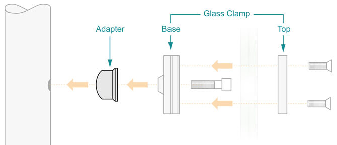 Stainless Steel Glass Clamp Adapter Installation