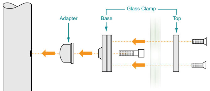 Glass Clamp and Adapter Installation
