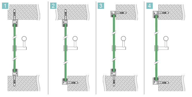 Mounting Positions - Easy Glass Wall
